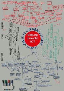 ict-kompass-klein