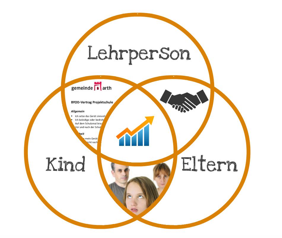 eltern-kind-lp